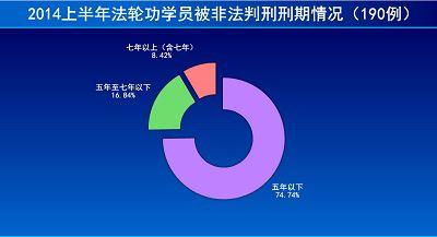 2014-6-30-minghui-2014-halfyear-panxing-02