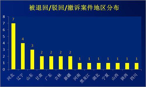 2014-7-13-minghui-persecution-guobao-03