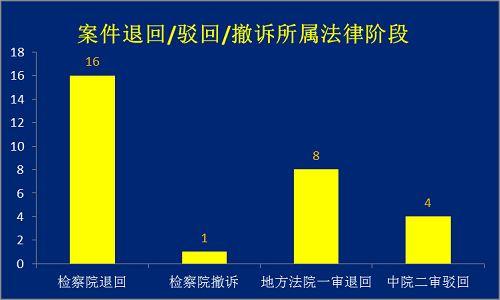 2014-7-13-minghui-persecution-guobao-04