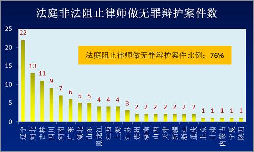 2014-7-18-minghui-pohai-lawyer-1