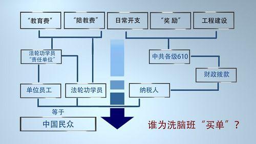 2014-7-19-minghui-xinaoban-11