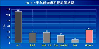 2014-7-2-minghui-2014-halfyear-ebao-02
