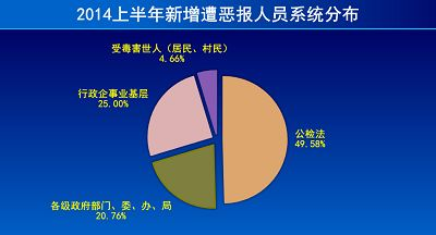 2014-7-2-minghui-2014-halfyear-ebao-04