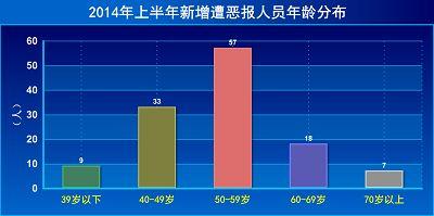 2014-7-2-minghui-2014-halfyear-ebao-05