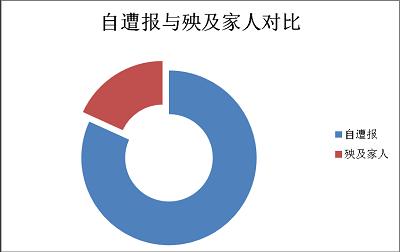 2014-7-2-minghui-yichun-ebao-02