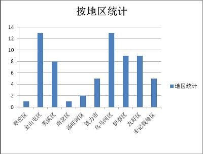 2014-7-2-minghui-yichun-ebao-04