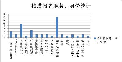 2014-7-2-minghui-yichun-ebao-05