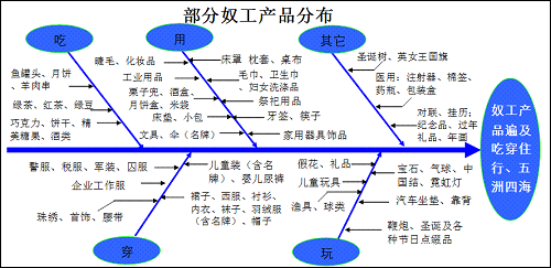 2014-7-20-minghui-pohai-nugong-zongshu-6