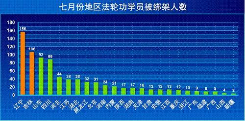 2014-8-17-minghui-tianzai-renhuo-01