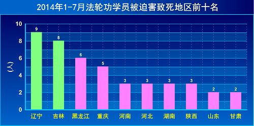 2014-8-17-minghui-tianzai-renhuo-02