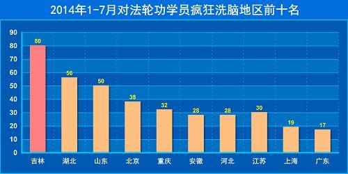 2014-8-17-minghui-tianzai-renhuo-04