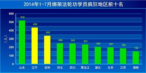 2014-8-17-minghui-tianzai-renhuo-05