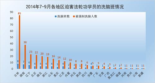 2014-10-6-minghui-pohai-arrest-julytosep-3