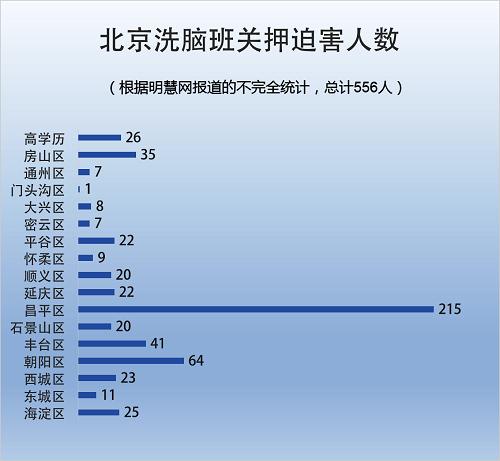 2014-12-2-minghui-beijing-pohai-xinaoban-1