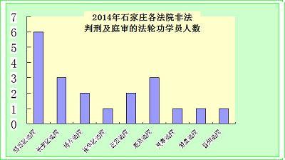 2015-1-25-minghui-shijiazhuang-2014-02