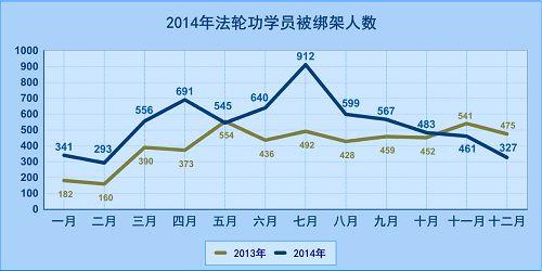 2015-1-5-minghui-2014-bangjia-01