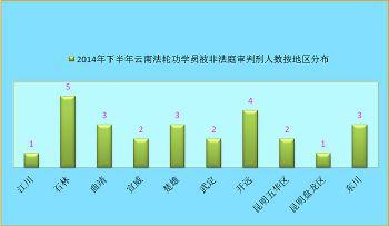 2015-2-19-minghui-yunnan-pohai2014-02