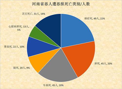2015-6-12-mh-henan-ebao-statistics-2