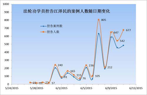 2015-6-14-minghui-suejiangxxx-image2