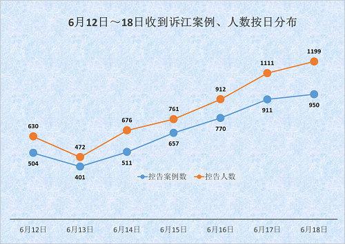 2015-6-19-mh-sujiang-statistics-1